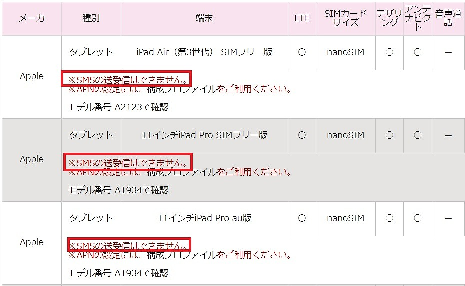 IIJmio_iPad_SMS